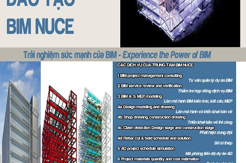 Services of BIM NUCE Training and Consulting Center
